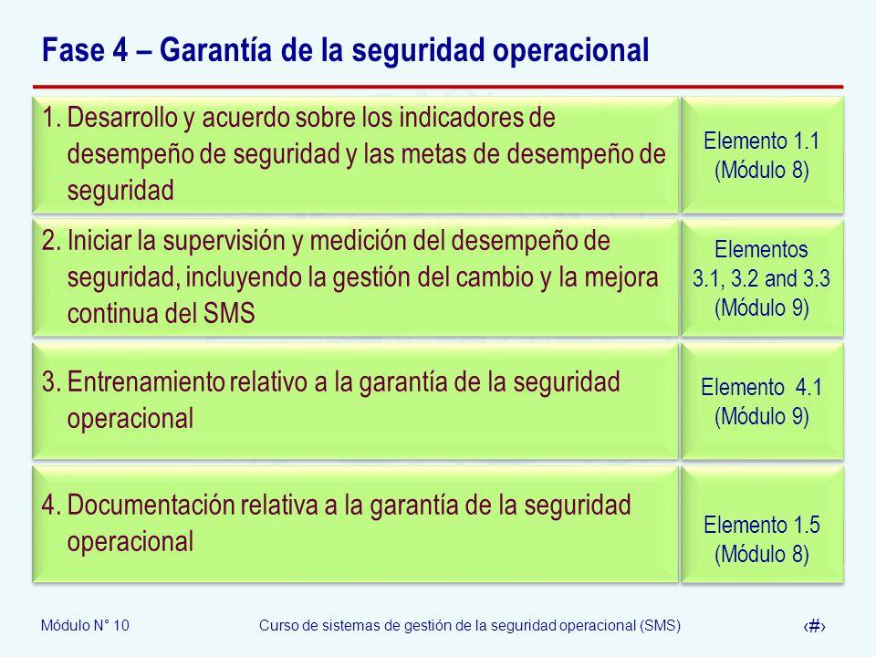 Módulo N° 10Curso de sistemas de gestión de la seguridad operacional (SMS) 11 Fase 4 – Garantía de la seguridad operacional Elemento 1.1 (Módulo 8) El