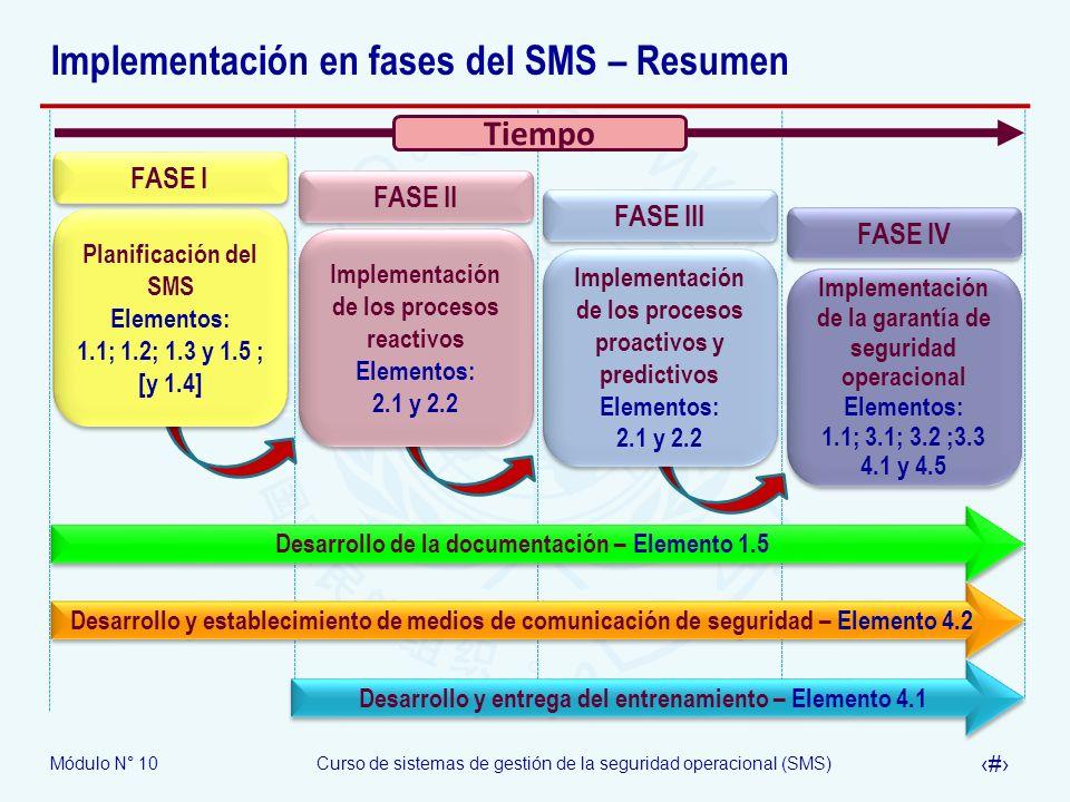 Módulo N° 10Curso de sistemas de gestión de la seguridad operacional (SMS) 12 Implementación en fases del SMS – Resumen FASE I Planificación del SMS E