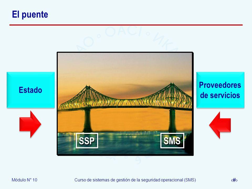 Módulo N° 10Curso de sistemas de gestión de la seguridad operacional (SMS) 13 El puente Estado Proveedores de servicios Proveedores de servicios SSPSS