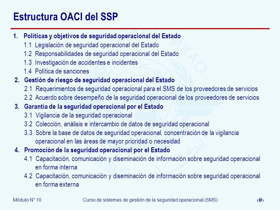 Módulo N° 10Curso de sistemas de gestión de la seguridad operacional (SMS) 16 Estructura OACI del SSP 1.Políticas y objetivos de seguridad operacional