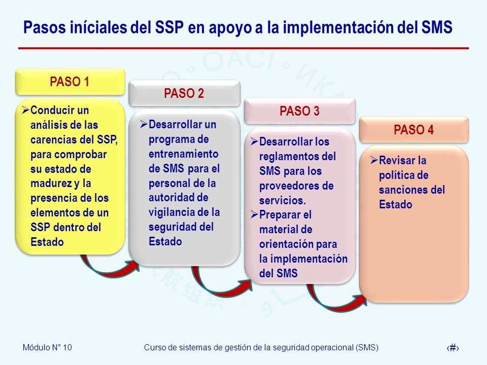 Módulo N° 10Curso de sistemas de gestión de la seguridad operacional (SMS) 17 Pasos iníciales del SSP en apoyo a la implementación del SMS PASO 1 Cond