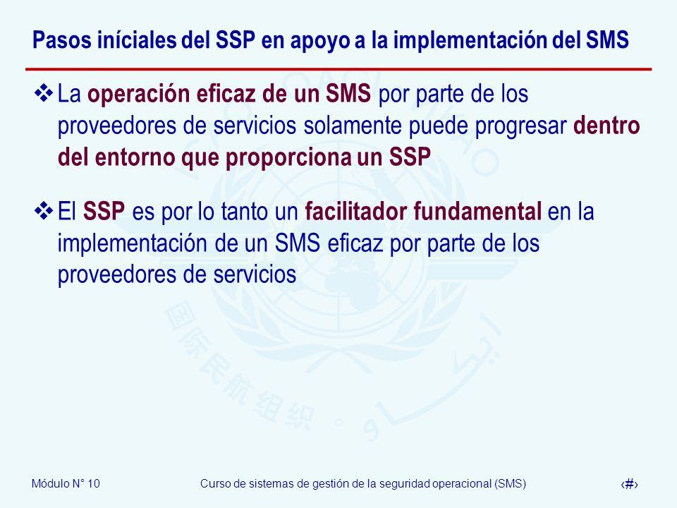 Módulo N° 10Curso de sistemas de gestión de la seguridad operacional (SMS) 19 Pasos iníciales del SSP en apoyo a la implementación del SMS La operació