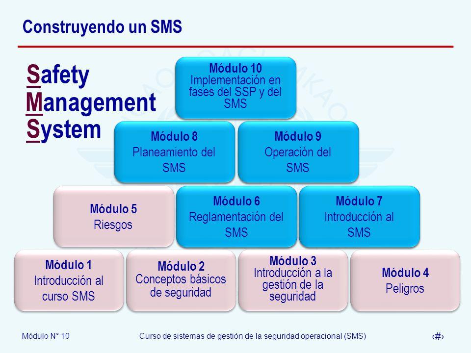 Módulo N° 10Curso de sistemas de gestión de la seguridad operacional (SMS) 3 Objetivo Al completar este módulo los participantes podrán desarrollar una propuesta para normar el SMS, basado en una implementación por fases, y explicar la organización del programa de seguridad operacional del Estado (SSP)