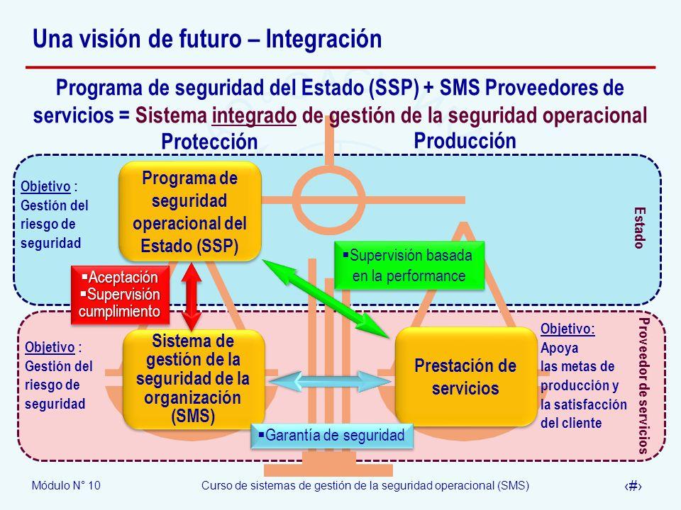 Módulo N° 10Curso de sistemas de gestión de la seguridad operacional (SMS) 21 Una visión de futuro – Integración Proveedor de servicios Estado Protecc