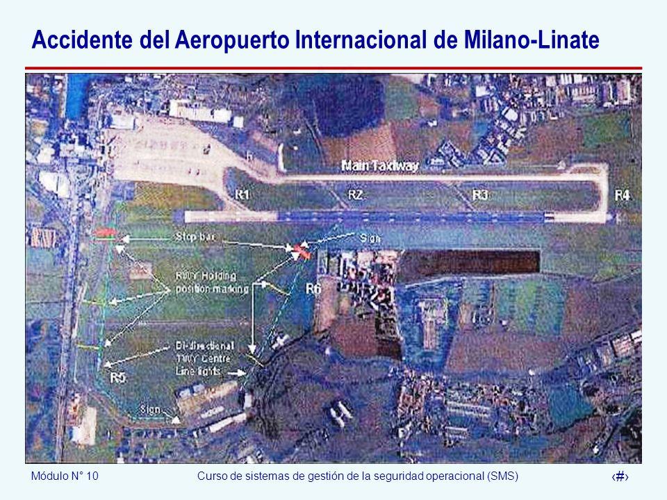 Módulo N° 10Curso de sistemas de gestión de la seguridad operacional (SMS) 30 Accidente del Aeropuerto Internacional de Milano-Linate