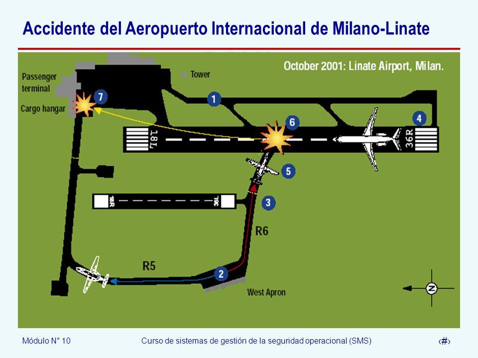 Módulo N° 10Curso de sistemas de gestión de la seguridad operacional (SMS) 31 Accidente del Aeropuerto Internacional de Milano-Linate
