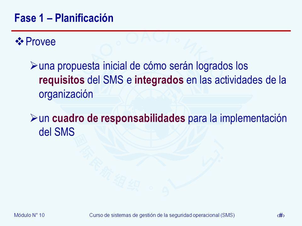 Módulo N° 10Curso de sistemas de gestión de la seguridad operacional (SMS) 7 Fase 1 – Planificación Elementos 1.1 y 1.2 (Módulo 8) Elementos 1.1 y 1.2 (Módulo 8) Elemento 1.3 (Módulo 8) Elemento 1.5 (Módulo 8) 1.Identifica al ejecutivo responsable y las responsabilidades de los gerentes 2.Identifica a las personas (o grupo de planificación) dentro de la organización responsables de implementar el SMS 3.Describe el sistema (ATOs que están expuestos a riesgos de seguridad arriesga durante la entrega de sus servicios, operadores de aeronaves, AMOs, organizaciones responsables del tipo diseño y/o fabricación de aeronaves, proveedores de servicios de tráfico aéreo y aeródromos certificados) 4.Conduce análisis del faltante de los sistemas existentes de la organización con relación a los requisitos nacionales e internacionales para establecer el SMS