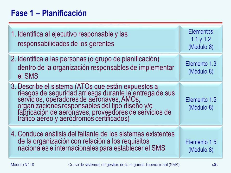 Módulo N° 10Curso de sistemas de gestión de la seguridad operacional (SMS) 8 Fase 1 – Planificación Elemento 1.5 (Módulo 8) Elemento 1.4 (Módulo 8) Elemento 1.5 (Módulo 8) Elemento 4.2 (Módulo 9) 5.Desarrolla el plan de implementación del SMS que explica como la organización implementará el SMS sobre la base de los requisitos nacionales y las SARPS internacionales, la descripción del sistema y los resultados del análisis del faltante 6.Coordina el plan de respuesta de emergencias con la planificación de esas organizaciones que debe relacionarse durante la provisión de sus servicios 7.Desarrolla la documentación pertinente de la política y objetivos de seguridad 8.Desarrolla y establece los medios de la comunicación de seguridad