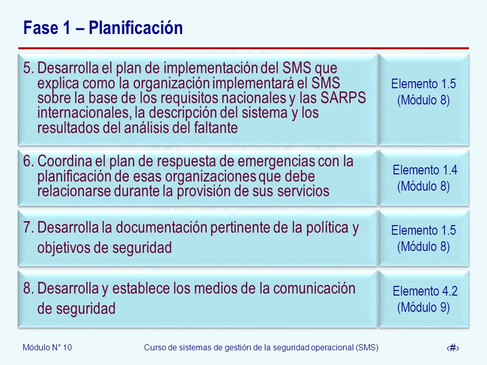 Módulo N° 10Curso de sistemas de gestión de la seguridad operacional (SMS) 9 Fase 2 – Procesos reactivos Elementos 2.1 y 2.2 (Módulo 9) Elementos 2.1 y 2.2 (Módulo 9) 1.Poner en práctica aquellos elementos del plan de implementación del SMS que refieren al componente de gestión del riesgo de seguridad – procesos reactivos Elemento 4.1 (Módulo 9) Elemento 4.1 (Módulo 9) 2.Entrenamiento relativo a los procesos reactivos: Componentes del plan de implementación del SMS.