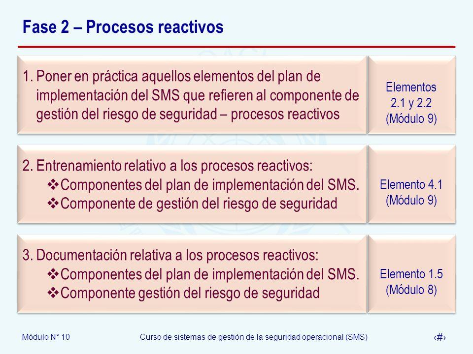 Módulo N° 10Curso de sistemas de gestión de la seguridad operacional (SMS) 10 Fase 3 – Procesos proactivos y predictivos Elementos 2.1 and 2.2 (Módulo 9) Elementos 2.1 and 2.2 (Módulo 9) 1.Poner en práctica aquellos elementos del plan de implementación del SMS que refieren a el componente de gestión del riesgo de seguridad – procesos proactivos y predictivos Elemento 4.1 (Módulo 9) Elemento 4.1 (Módulo 9) 2.Entrenamiento relativo a los procesos proactivos y predictivos Elemento 1.5 (Módulo 8) Elemento 1.5 (Módulo 8) 3.Documentación relativa a los procesos proactivos y predictivos