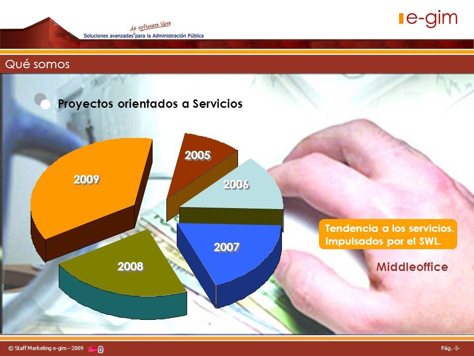 © Staff Marketing e-gim – 2009 Pág.