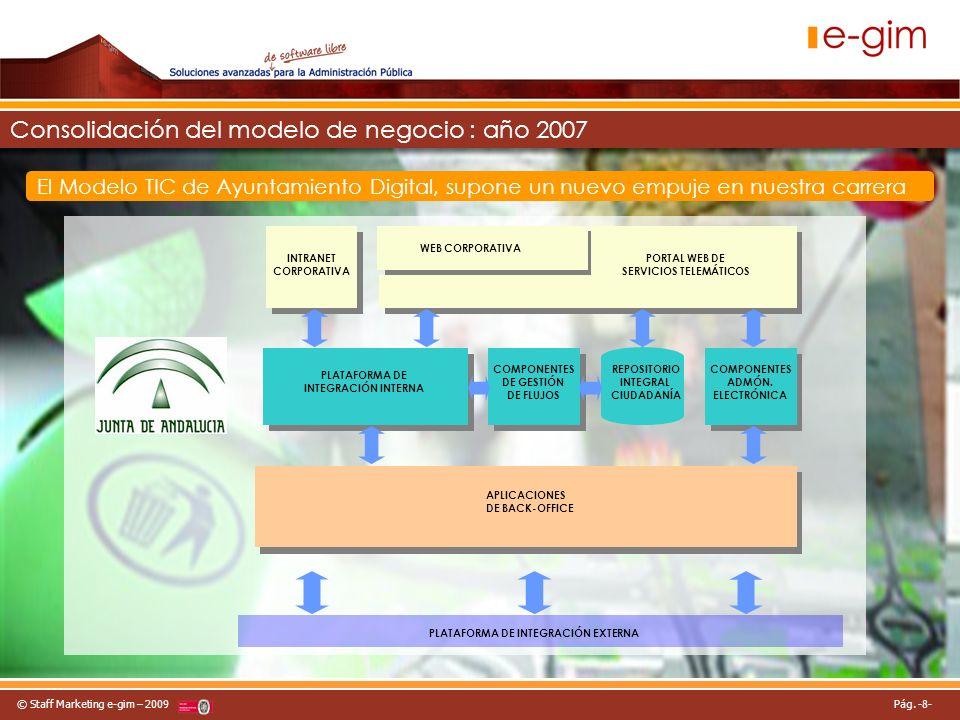 © Staff Marketing e-gim – 2009 Pág.-9- Líneas actuales.