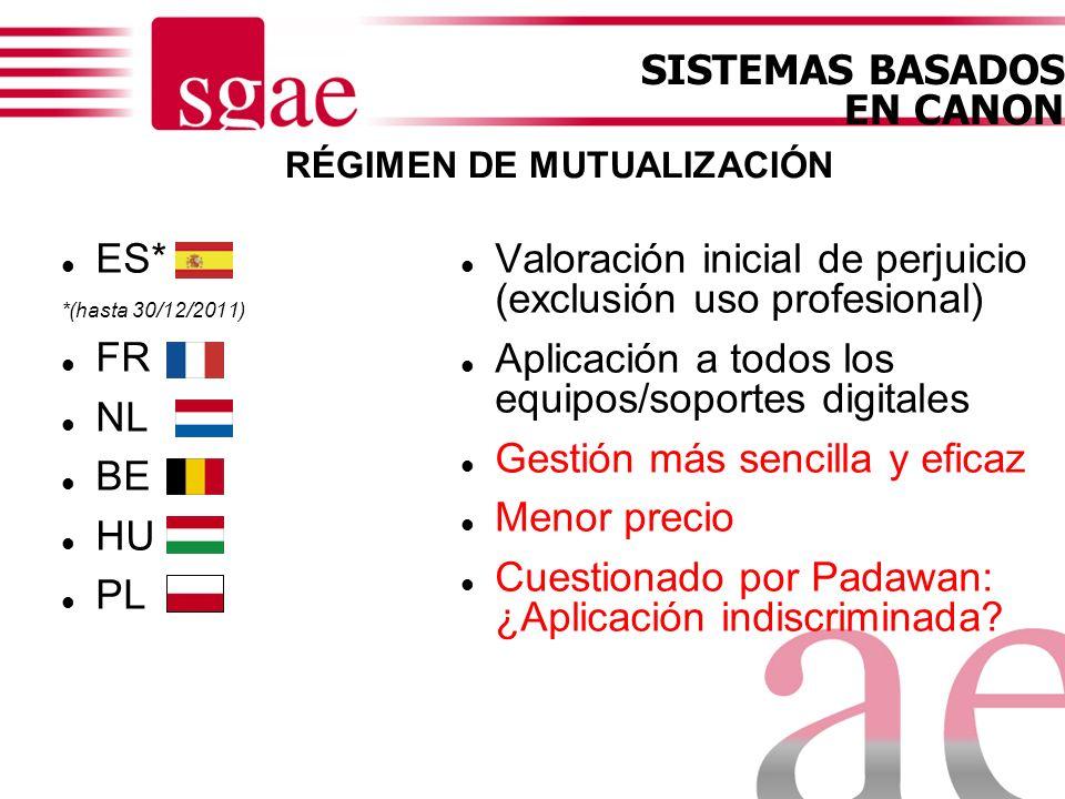 Copia privada digital Art. 5.2b) Directiva 2001/29/CE: Los Estados miembros podrán establecer excepciones o limitaciones al derecho de reproducción (.