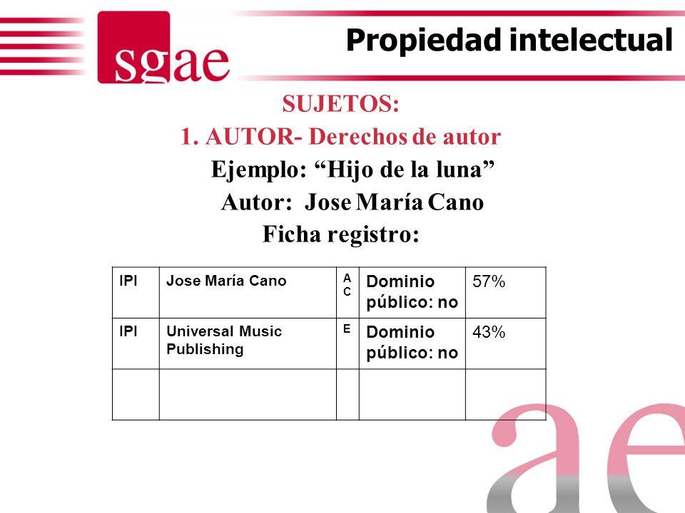 Propiedad intelectual SUJETOS Derechos que corresponden al: AUTOR (compositor, director, escritor, etc.) sobre su OBRA ( por ej., Jose María Cano; Mae