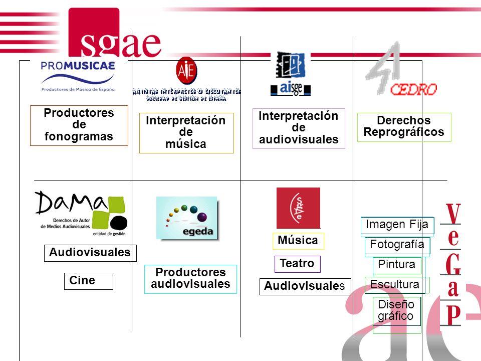 1.4. Productores fonográficos : LIBRO II TRLPI (por ej.Warner Music Spain) Titulares originarios de Otros derechos de propiedad intelectual sobre el f