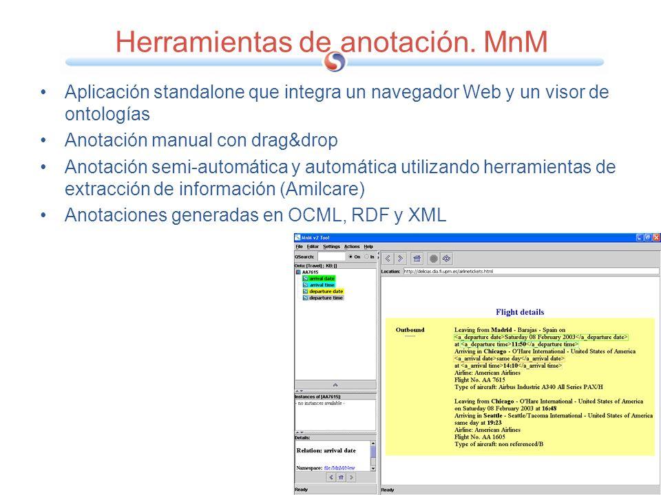 Herramientas de anotación. MnM Aplicación standalone que integra un navegador Web y un visor de ontologías Anotación manual con drag&drop Anotación se