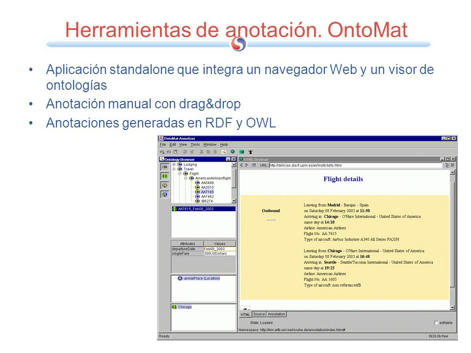 Herramientas de anotación. OntoMat Aplicación standalone que integra un navegador Web y un visor de ontologías Anotación manual con drag&drop Anotacio