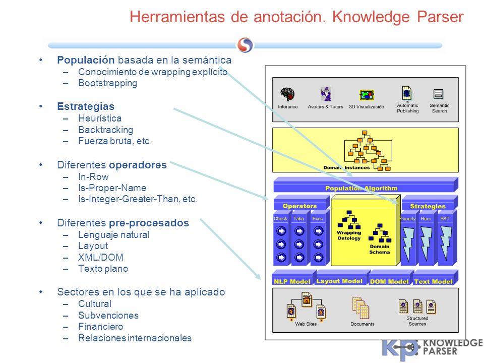 Herramientas de anotación. Knowledge Parser Populación basada en la semántica –Conocimiento de wrapping explícito –Bootstrapping Estrategias –Heurísti