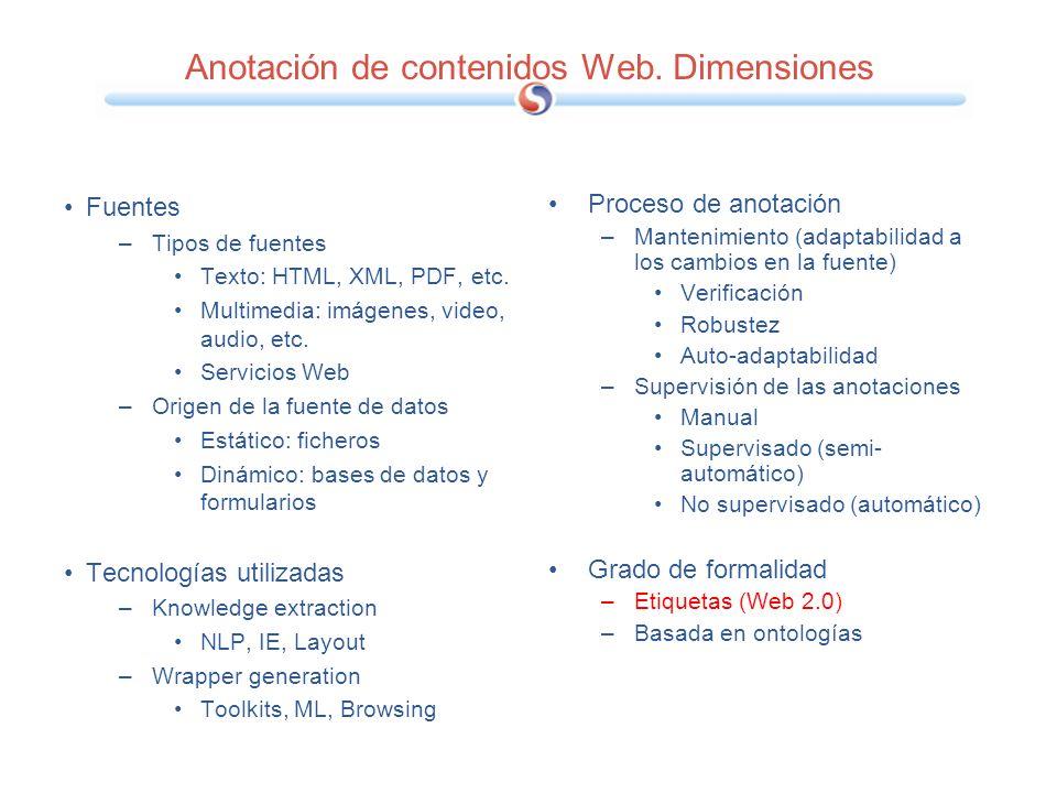 Anotación de contenidos Web. Dimensiones Fuentes –Tipos de fuentes Texto: HTML, XML, PDF, etc. Multimedia: imágenes, video, audio, etc. Servicios Web