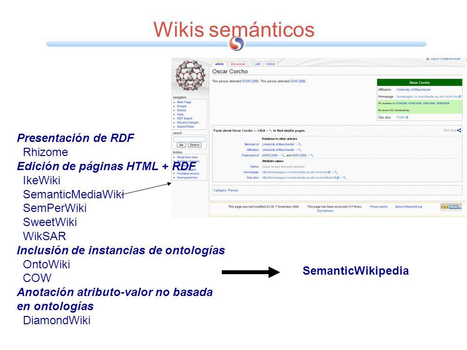 Wikis semánticos Presentación de RDF Rhizome Edición de páginas HTML + RDF IkeWiki SemanticMediaWiki SemPerWiki SweetWiki WikSAR Inclusión de instanci
