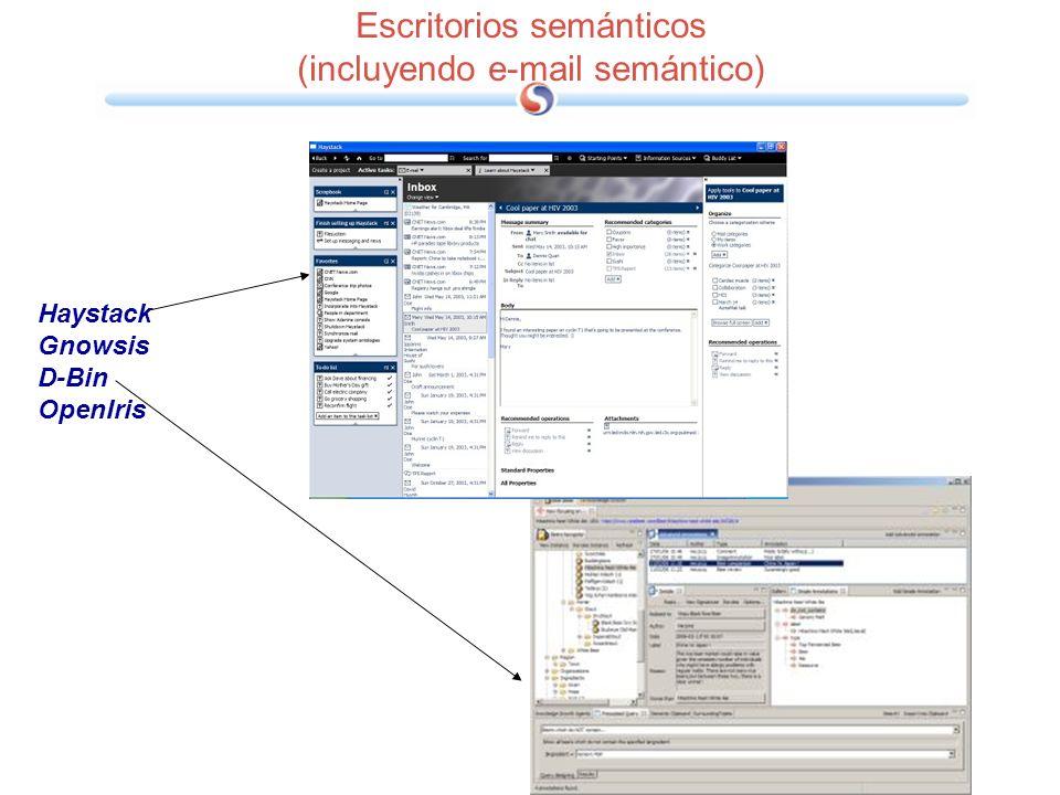 Escritorios semánticos (incluyendo e-mail semántico) Haystack Gnowsis D-Bin OpenIris