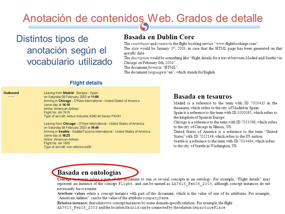 Anotación de contenidos Web. Grados de detalle Distintos tipos de anotación según el vocabulario utilizado Basada en Dublin Core The contributor and c