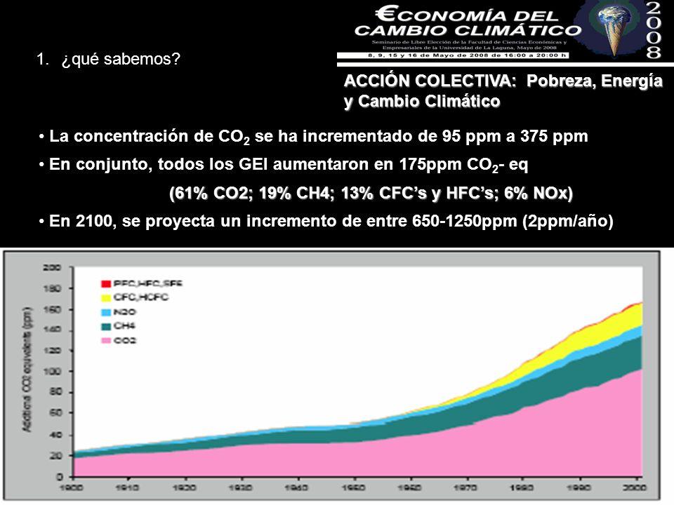 ACCIÓN COLECTIVA: Pobreza, Energía y Cambio Climático 1.¿qué sabemos.