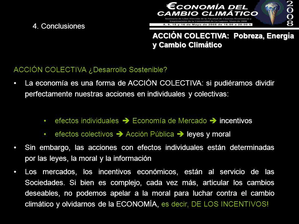 ACCIÓN COLECTIVA: Pobreza, Energía y Cambio Climático 4.
