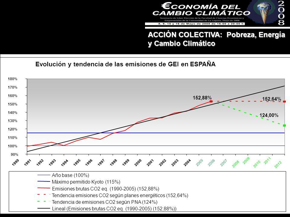 EFECTOS EXTERNOS RECÍPROCOS (EXTERNALIDADES) El CLIMA DE LA TIERRA ES UN BIEN PÚBLICO GLOBAL El CLIMA DE LA TIERRA ES UN BIEN PÚBLICO GLOBAL DOMINA EL COMPORTAMIENTO POLIZÓN SIN BILLETE DOMINA EL COMPORTAMIENTO POLIZÓN SIN BILLETE