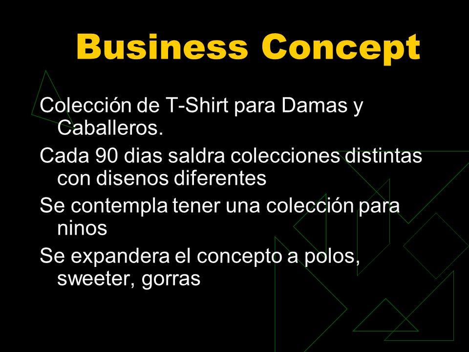 Business Concept Colección de T-Shirt para Damas y Caballeros. Cada 90 dias saldra colecciones distintas con disenos diferentes Se contempla tener una