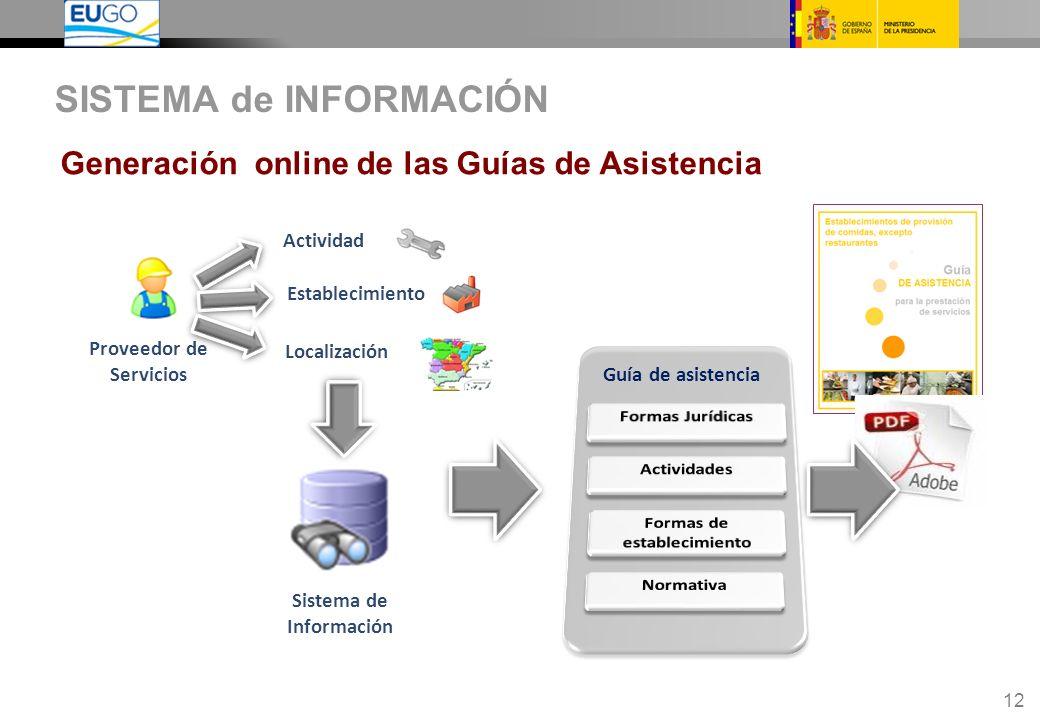 12 Proveedor de Servicios Localización Guía de asistencia Sistema de Información Establecimiento Actividad SISTEMA de INFORMACIÓN Generación online de las Guías de Asistencia