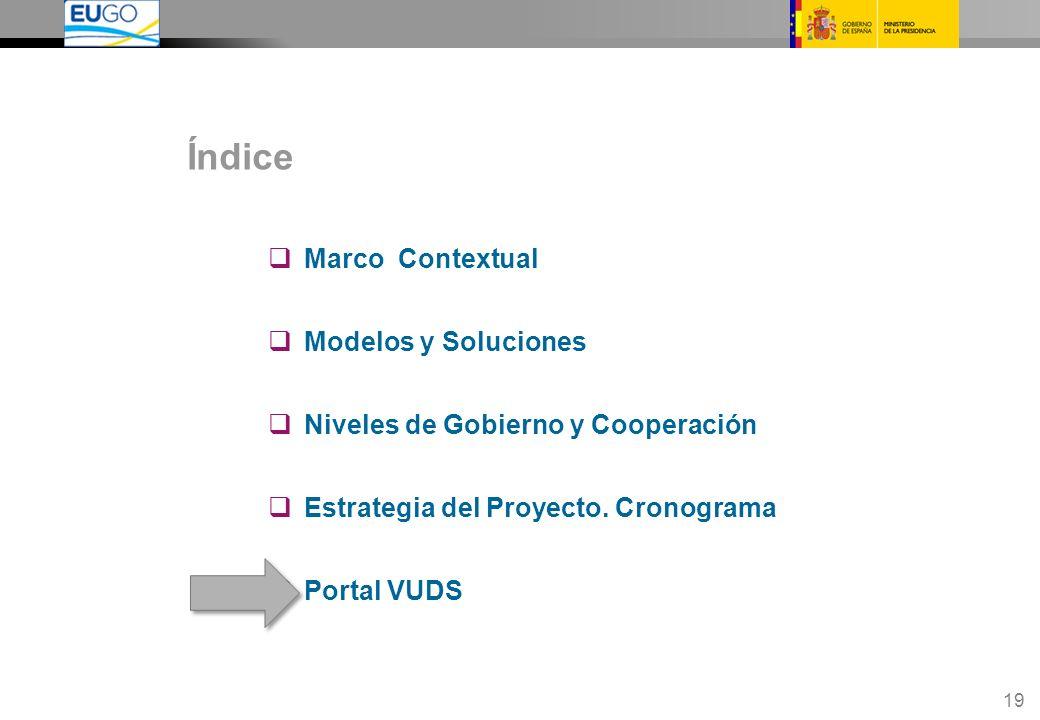 19 Marco Contextual Modelos y Soluciones Niveles de Gobierno y Cooperación Estrategia del Proyecto.