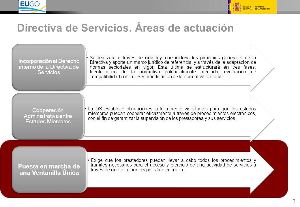 14 Marco Contextual Modelos y Soluciones Niveles de Gobierno y Cooperación Estrategia del Proyecto.
