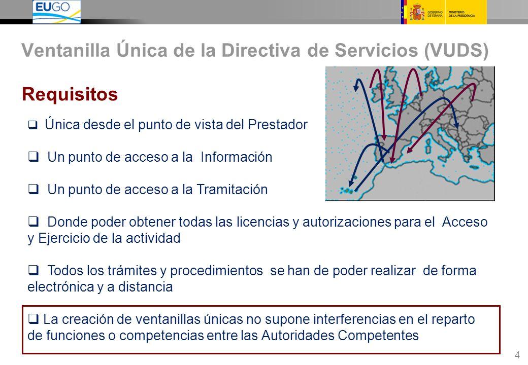 15 Niveles de Gobierno Funciones Principales CAU NIVEL ESTRATÉGICO NIVEL ESTRATÉGICO NIVEL OPERATIVO NIVEL OPERATIVO Gestión de Contenidos y Soporte Tecnológico a la VUDS Atención al usuario Gestión Estratégica Definición y realización de las acciones técnicas y de negocio para llevar a cabo las directrices Definición y realización de la organización y métodos de gestión para la ayuda al usuario de la VUDS Liderazgo y establecimiento de directrices para el logro de los objetivos de la VUDS AUTORIDADES COMPETENTES