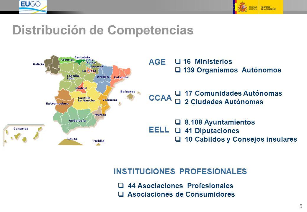 16 Marco Contextual Modelos y Soluciones Niveles de Gobierno y Cooperación Estrategia del Proyecto.