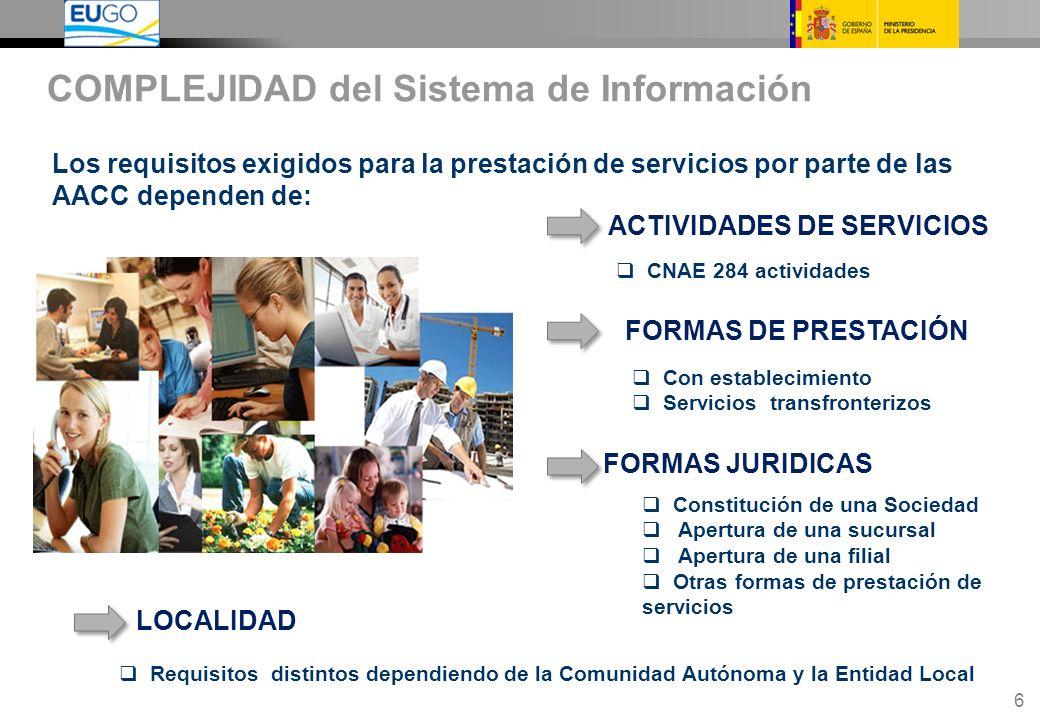 7 Marco Contextual Modelos y Soluciones Niveles de Gobierno y Cooperación Estrategia del Proyecto.