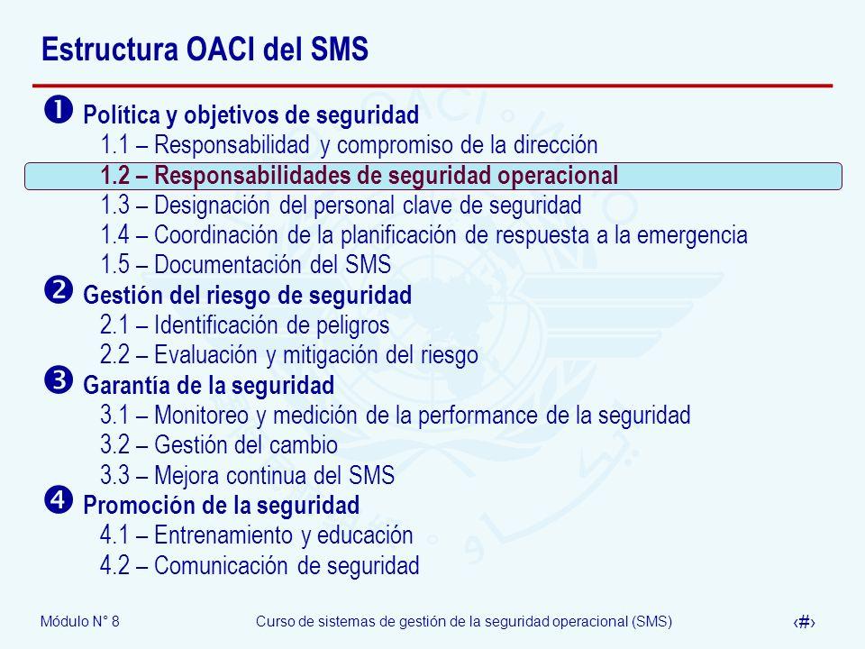 Módulo N° 8Curso de sistemas de gestión de la seguridad operacional (SMS) 12 Estructura OACI del SMS Política y objetivos de seguridad 1.1 – Responsab