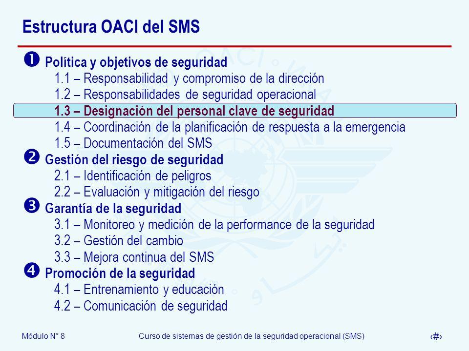 Módulo N° 8Curso de sistemas de gestión de la seguridad operacional (SMS) 19 Estructura OACI del SMS Política y objetivos de seguridad 1.1 – Responsab