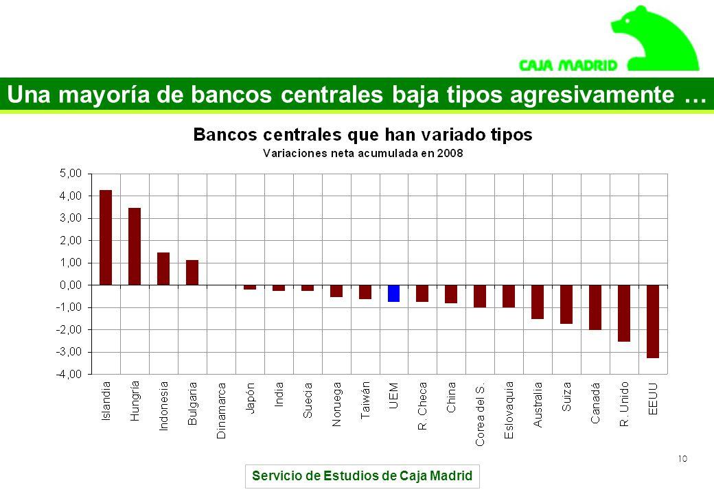 Servicio de Estudios de Caja Madrid 10 Una mayoría de bancos centrales baja tipos agresivamente …