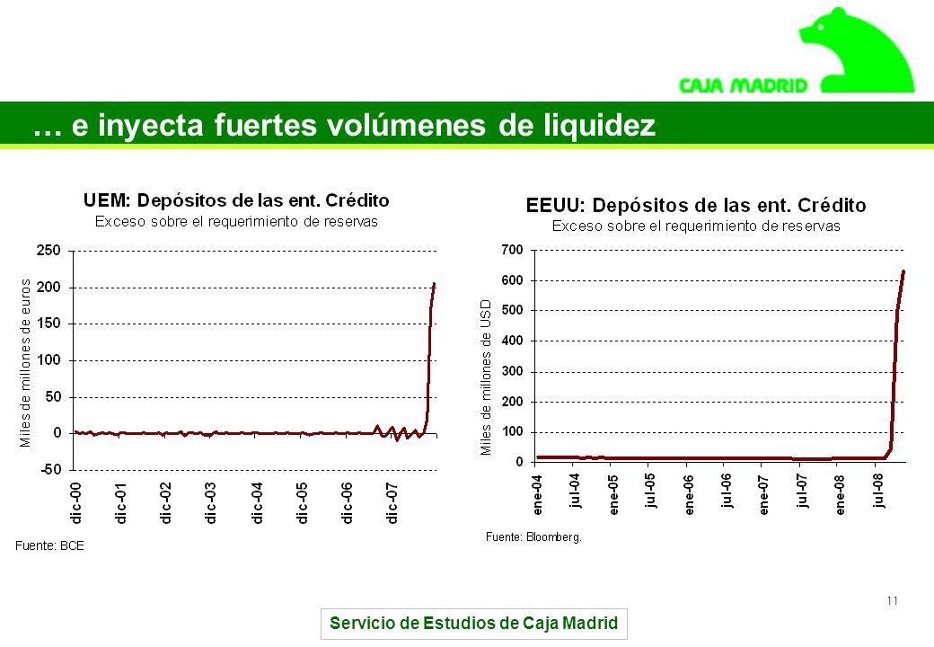 Servicio de Estudios de Caja Madrid 11 … e inyecta fuertes volúmenes de liquidez