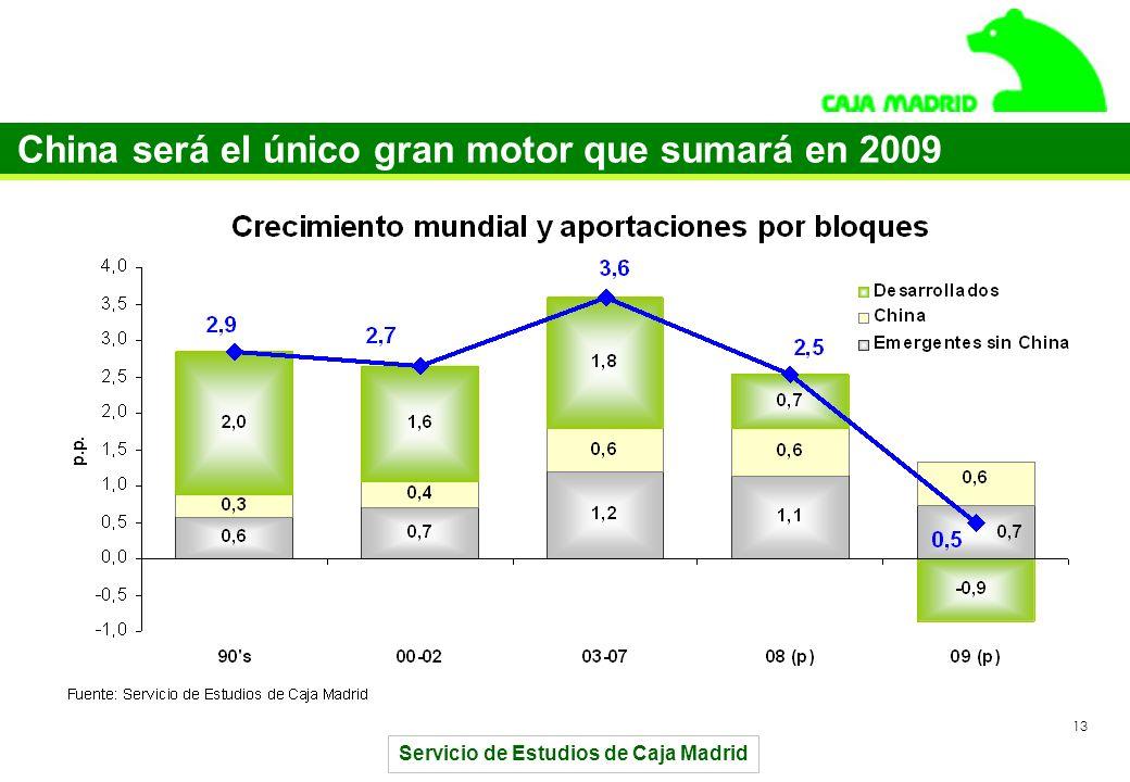 Servicio de Estudios de Caja Madrid 13 China será el único gran motor que sumará en 2009