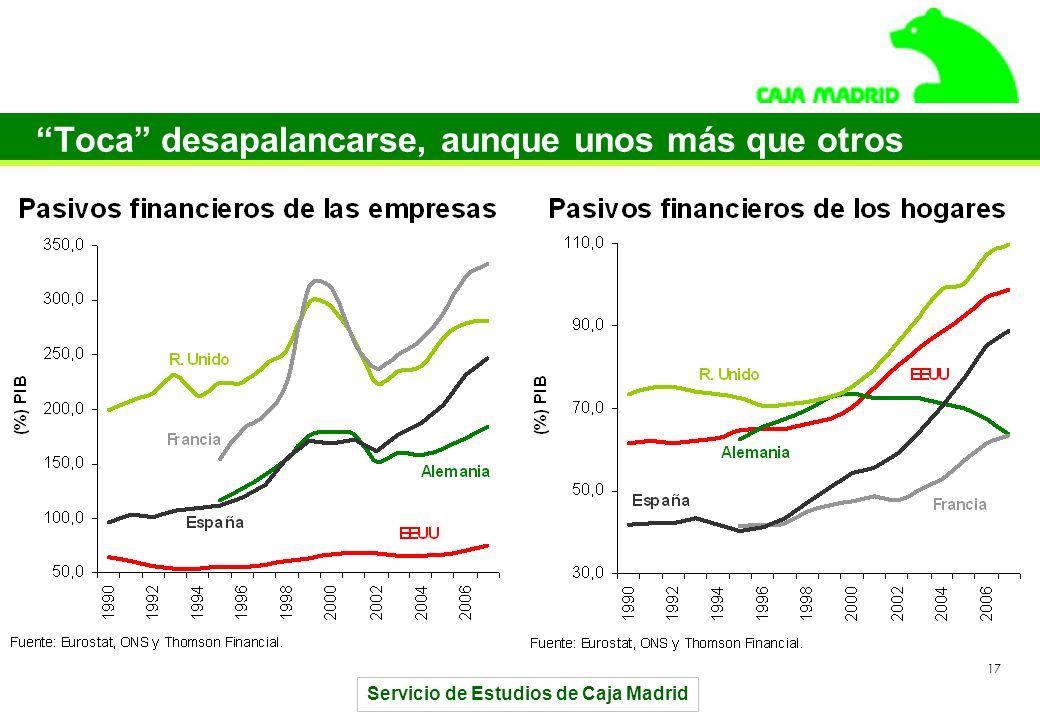 Servicio de Estudios de Caja Madrid 17 Toca desapalancarse, aunque unos más que otros