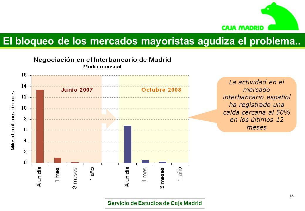 Servicio de Estudios de Caja Madrid 18 El bloqueo de los mercados mayoristas agudiza el problema..