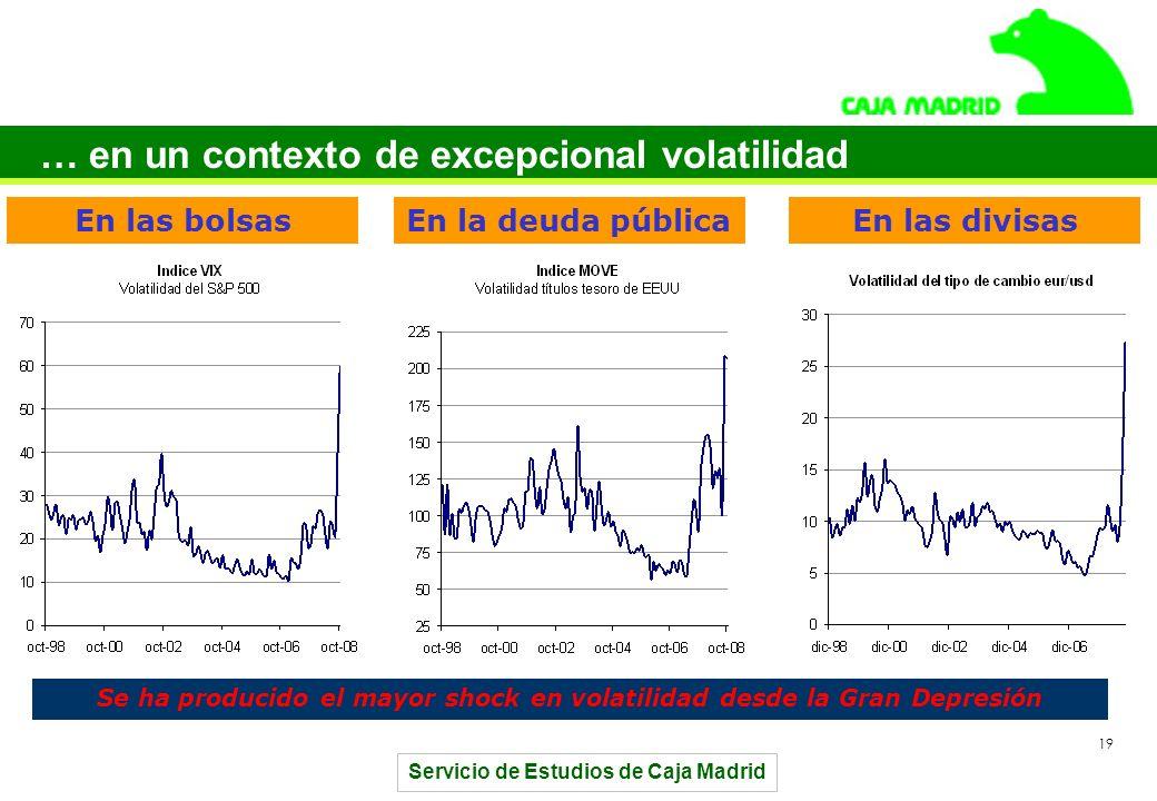 Servicio de Estudios de Caja Madrid 19 … en un contexto de excepcional volatilidad En las bolsasEn la deuda públicaEn las divisas Se ha producido el mayor shock en volatilidad desde la Gran Depresión