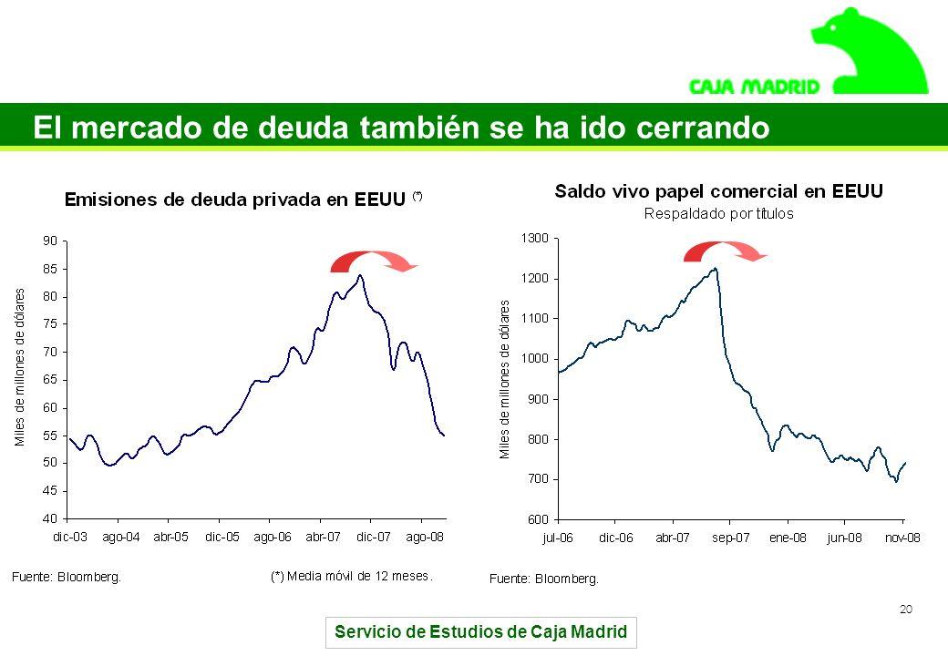 Servicio de Estudios de Caja Madrid 20 El mercado de deuda también se ha ido cerrando
