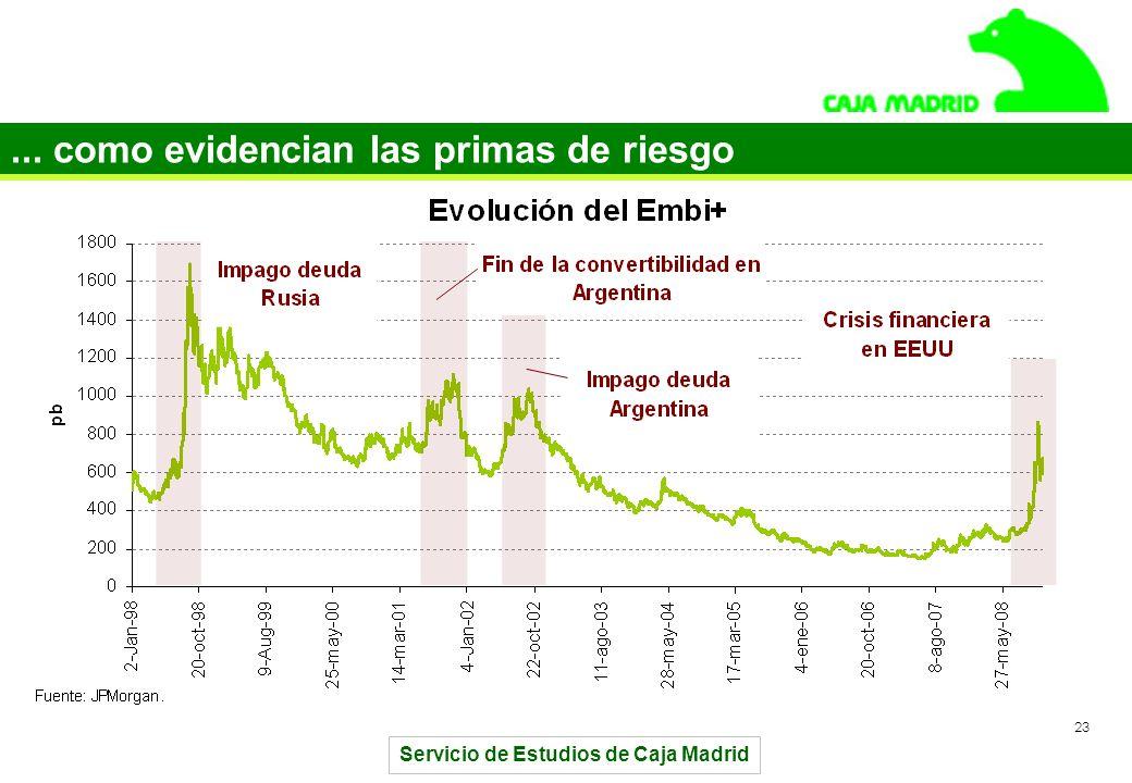 Servicio de Estudios de Caja Madrid 23... como evidencian las primas de riesgo