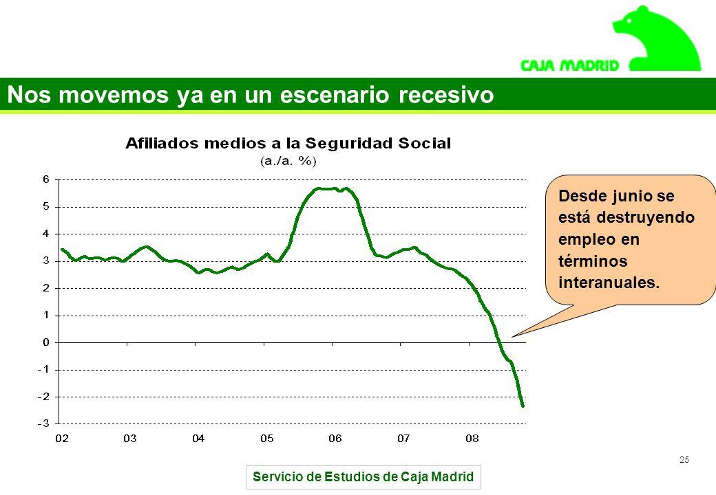 Servicio de Estudios de Caja Madrid 25 Nos movemos ya en un escenario recesivo Desde junio se está destruyendo empleo en términos interanuales.
