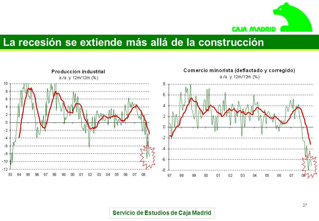 Servicio de Estudios de Caja Madrid 27 La recesión se extiende más allá de la construcción