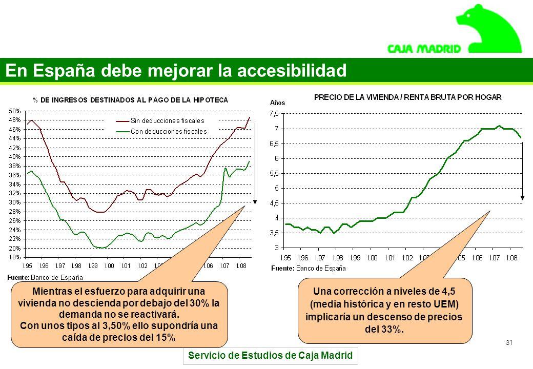 Servicio de Estudios de Caja Madrid 31 En España debe mejorar la accesibilidad Mientras el esfuerzo para adquirir una vivienda no descienda por debajo del 30% la demanda no se reactivará.