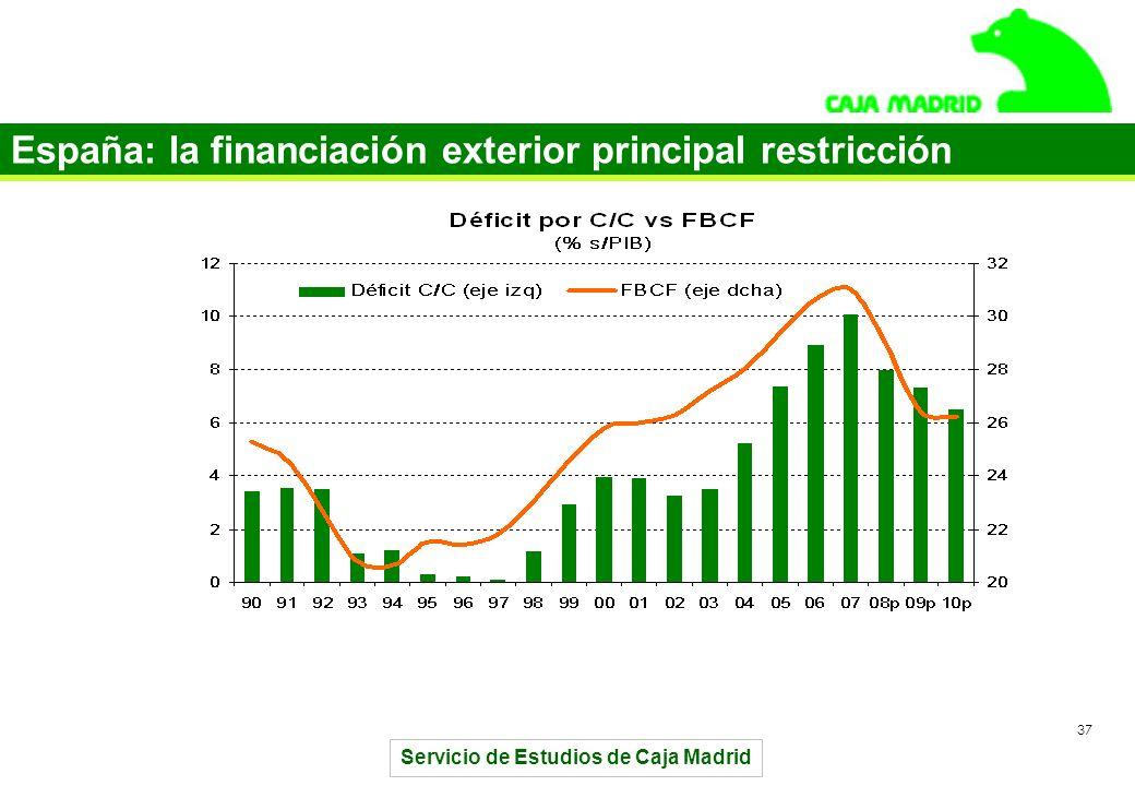 Servicio de Estudios de Caja Madrid 37 España: la financiación exterior principal restricción